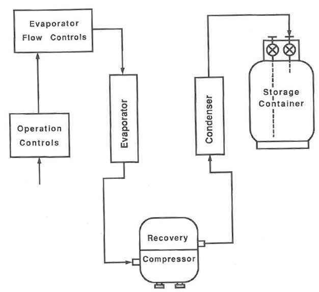 engineering_refrigeration_planning